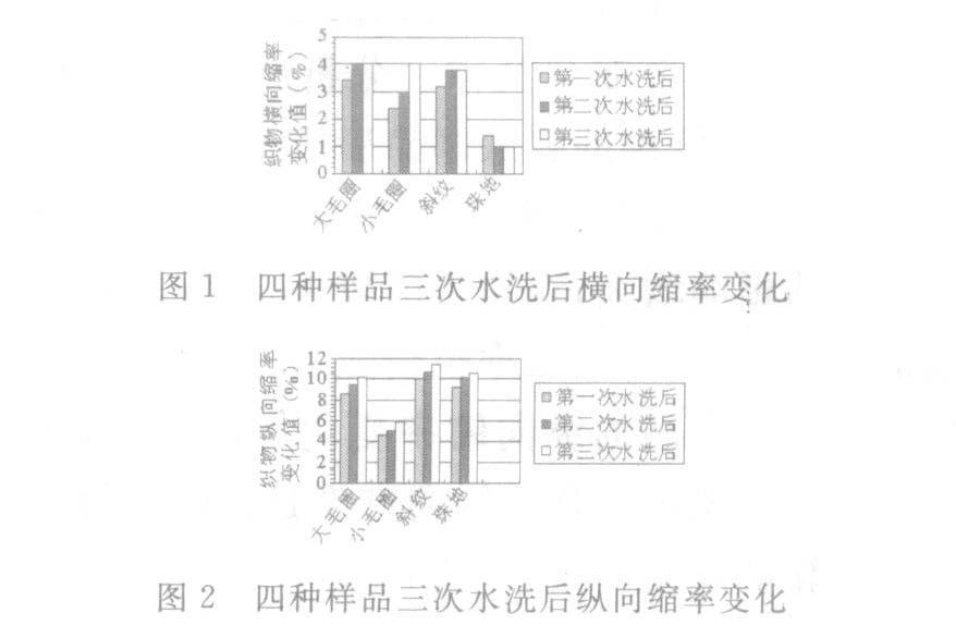 究|行业动态|广东开平顺丰; 顺丰组织结构图;